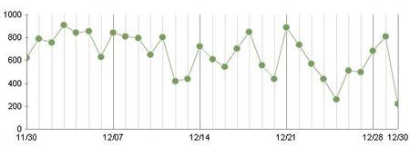 Blog_stats2