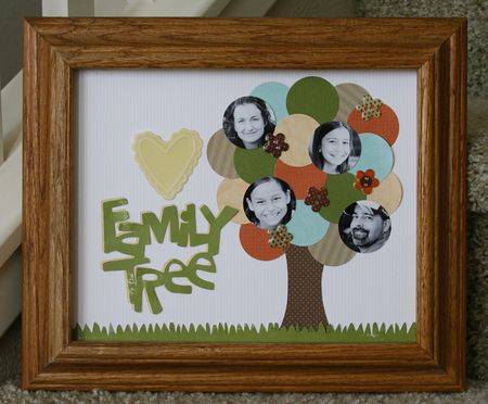 Slice_family_words&expressions_familytree_frame